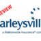Harleysville Auto Insurance Review From Actual Customers 2017